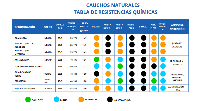 tabla_resistencias_quimicas